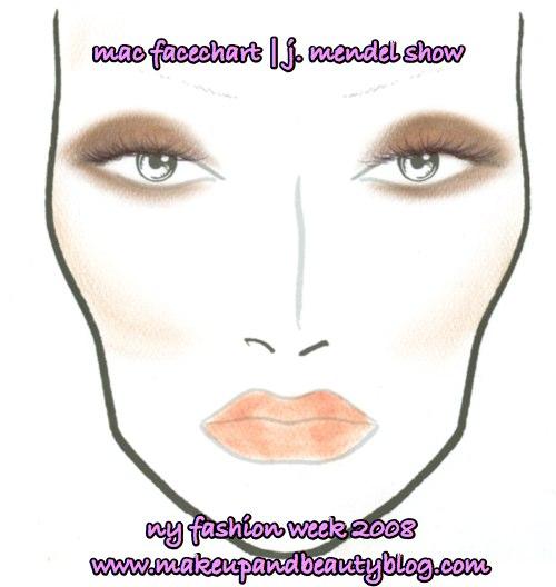 mac-jmendel-face-chart.jpg