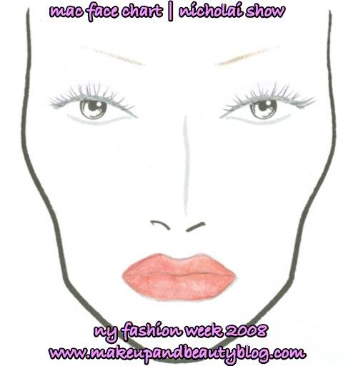 mac-nicholai-facechart.jpg