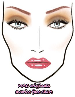 mac-originals-avarice-face-chart.jpg