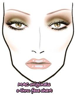 mac-originals-c-thru-face-chart.jpg