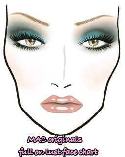 mac-originals-full-on-lust-face-chart.jpg