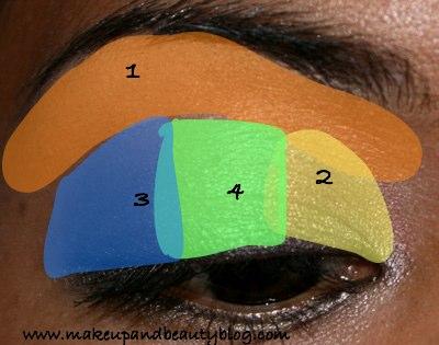 paint pot makeup. Paint Pot in Phase 1:
