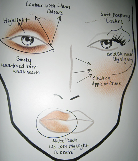 mac bridal makeup. Bridal look face chart