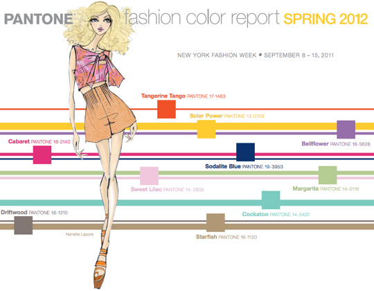 Make Up For Ever And The Pantone Spring 2012 Fashion Color