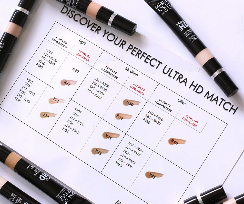 make up for ever ultra hd invisible cover concealer