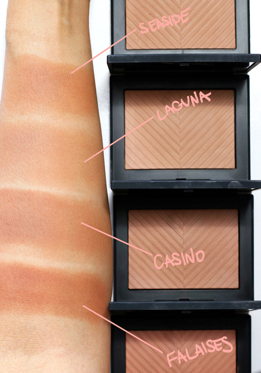 nars sun wash diffusing bronzer swatches
