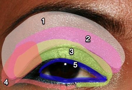 sonia-kashuk-blue-lagoon-eye-shadow-quad-fotd-eye-map