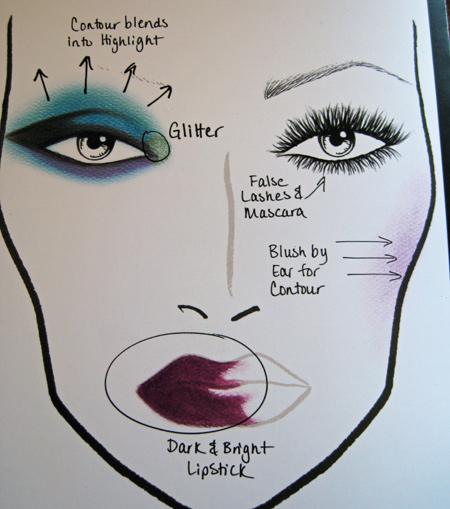 Mac Makeup Course Saubhaya