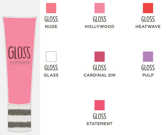 topshop makeup collection gloss