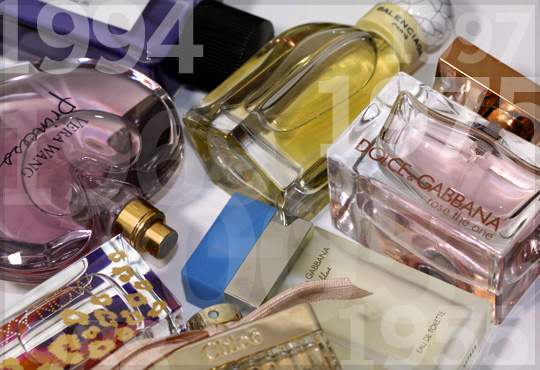 What are your milestone perfumes?