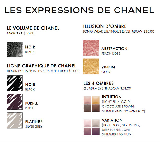 The Les Expressions de Chanel collection